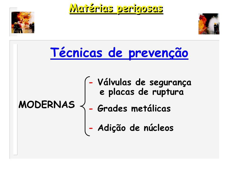 Técnicas de prevenção - Limites da pressão - Limites da temperatura - Prevenção dos choques CLÁSSICAS Matérias perigosas