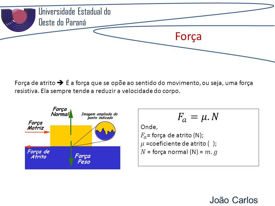 Universidade Estadual do Oeste do Paraná João Carlos Pozzobon Força Força de atrito É a força que se opõe ao sentido do movimento, ou seja, uma força resistiva.