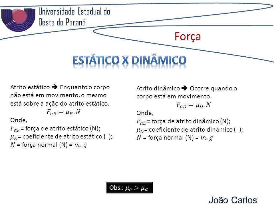 Universidade Estadual do Oeste do Paraná João Carlos Pozzobon Força