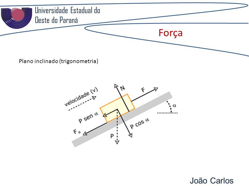 Universidade Estadual do Oeste do Paraná João Carlos Pozzobon Força Plano inclinado (trigonometria)