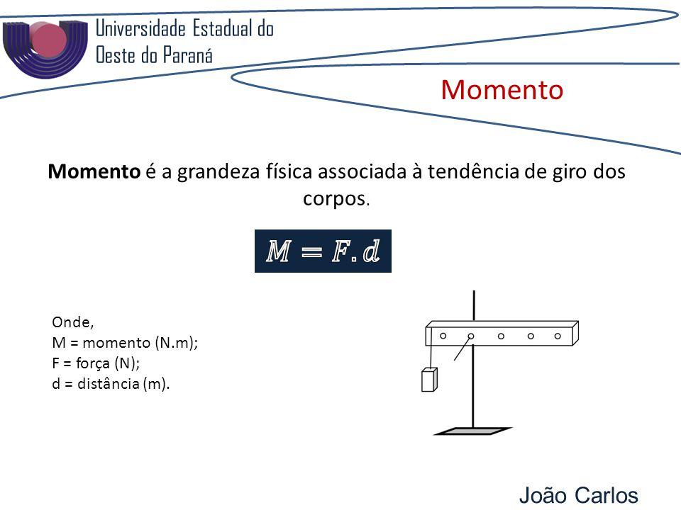 Universidade Estadual do Oeste do Paraná João Carlos Pozzobon Momento Momento é a grandeza física associada à tendência de giro dos corpos. Onde, M =