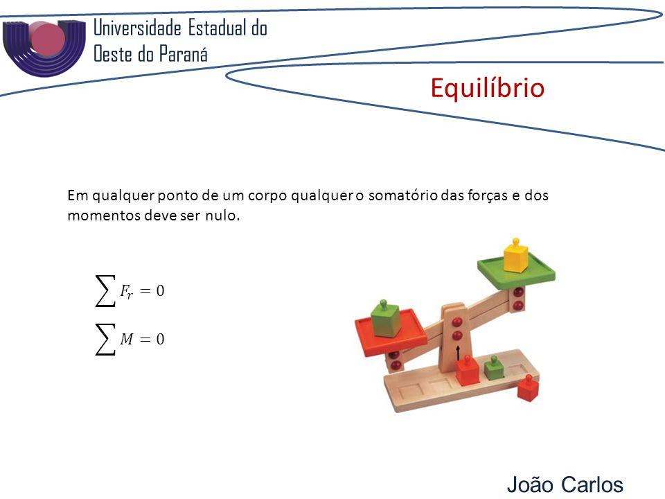 Universidade Estadual do Oeste do Paraná João Carlos Pozzobon Equilíbrio Em qualquer ponto de um corpo qualquer o somatório das forças e dos momentos deve ser nulo.