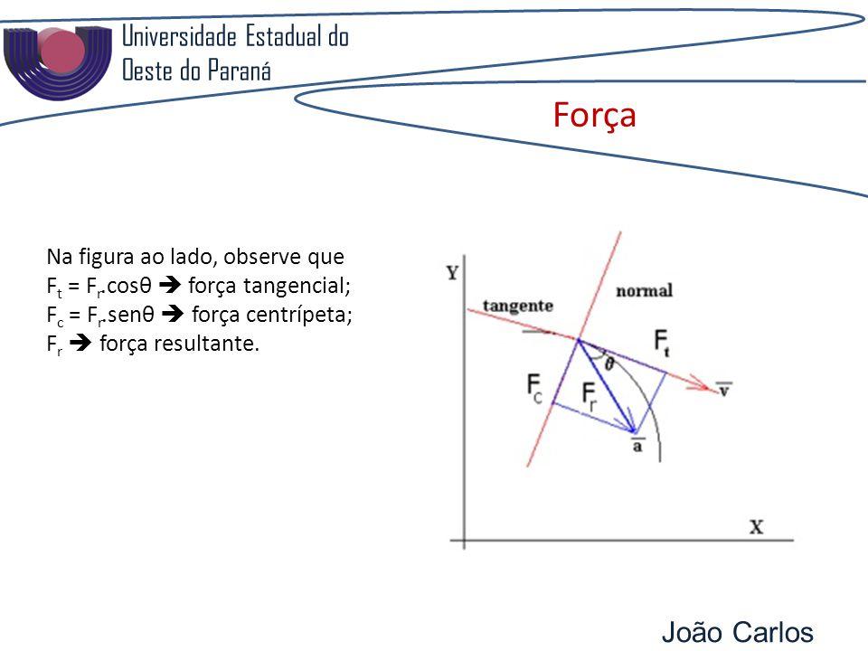 Universidade Estadual do Oeste do Paraná João Carlos Pozzobon Força Na figura ao lado, observe que F t = F r.cosθ força tangencial; F c = F r.senθ força centrípeta; F r força resultante.
