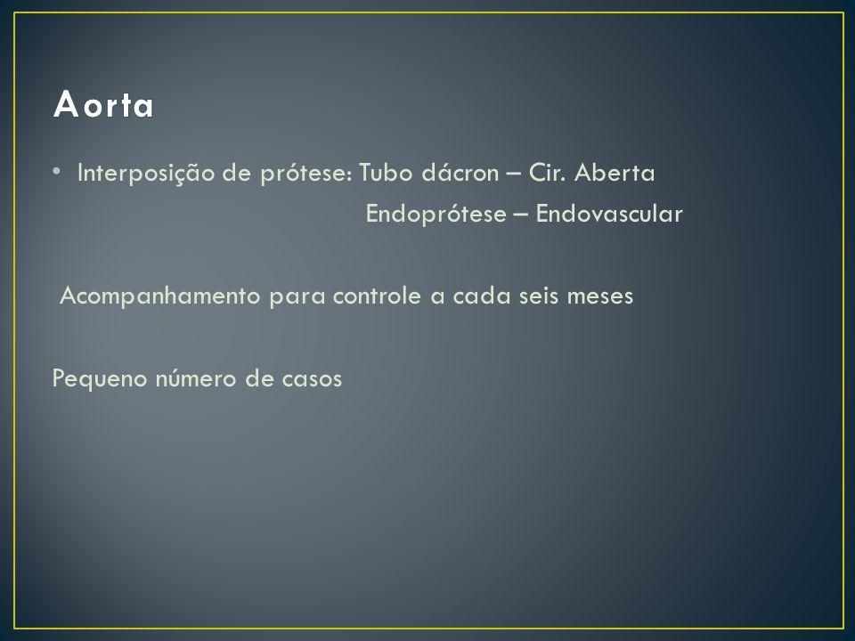 Interposição de prótese: Tubo dácron – Cir. Aberta Endoprótese – Endovascular Acompanhamento para controle a cada seis meses Pequeno número de casos