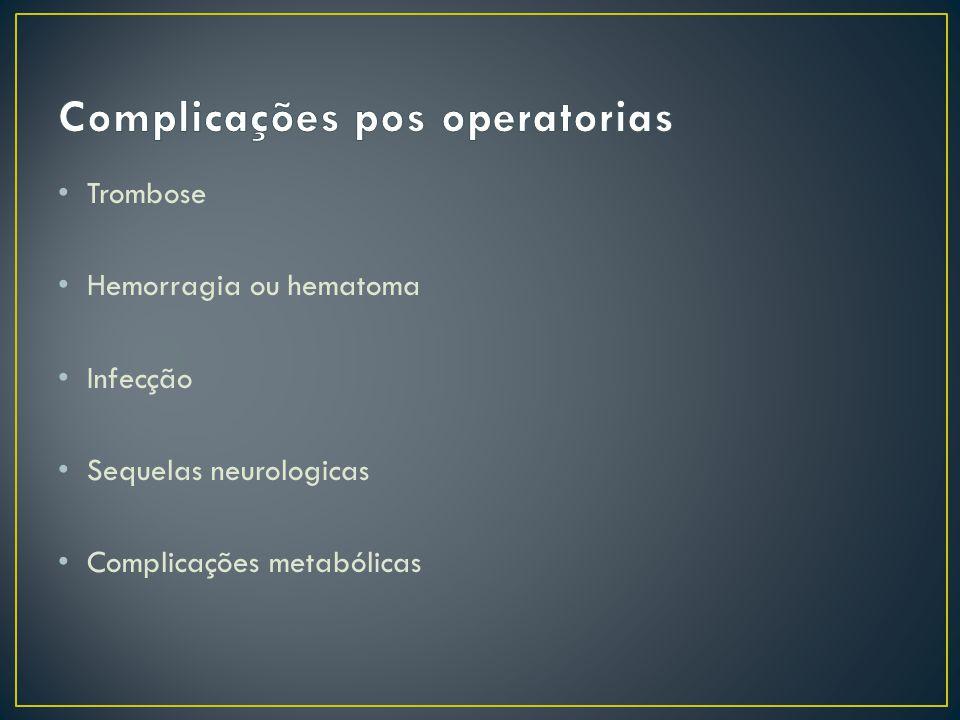 Trombose Hemorragia ou hematoma Infecção Sequelas neurologicas Complicações metabólicas