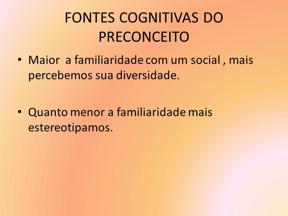 FONTES COGNITIVAS DO PRECONCEITO Maior a familiaridade com um social, mais percebemos sua diversidade.