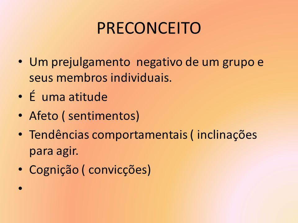 Um prejulgamento negativo de um grupo e seus membros individuais. É uma atitude Afeto ( sentimentos) Tendências comportamentais ( inclinações para agi