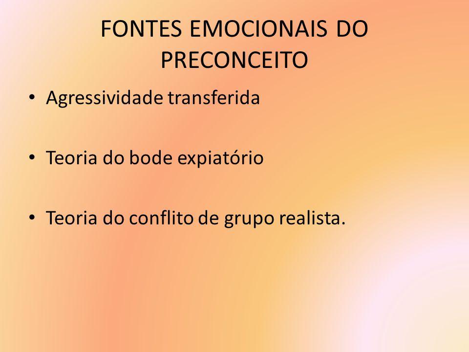 FONTES EMOCIONAIS DO PRECONCEITO Agressividade transferida Teoria do bode expiatório Teoria do conflito de grupo realista.