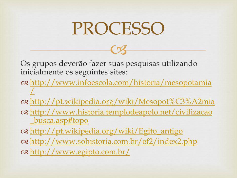 Os grupos deverão fazer suas pesquisas utilizando inicialmente os seguintes sites: http://www.infoescola.com/historia/mesopotamia / http://www.infoescola.com/historia/mesopotamia / http://pt.wikipedia.org/wiki/Mesopot%C3%A2mia http://www.historia.templodeapolo.net/civilizacao _busca.asp#topo http://www.historia.templodeapolo.net/civilizacao _busca.asp#topo http://pt.wikipedia.org/wiki/Egito_antigo http://www.sohistoria.com.br/ef2/index2.php http://www.egipto.com.br/ PROCESSO