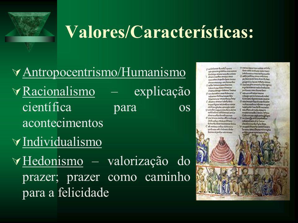 Valores/Características: Antropocentrismo/Humanismo Racionalismo – explicação científica para os acontecimentos Individualismo Hedonismo – valorização