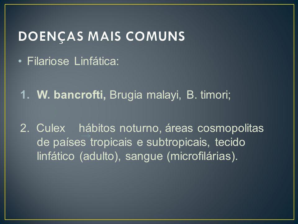 Filariose Linfática: 1.W. bancrofti, Brugia malayi, B. timori; 2. Culex hábitos noturno, áreas cosmopolitas de países tropicais e subtropicais, tecido