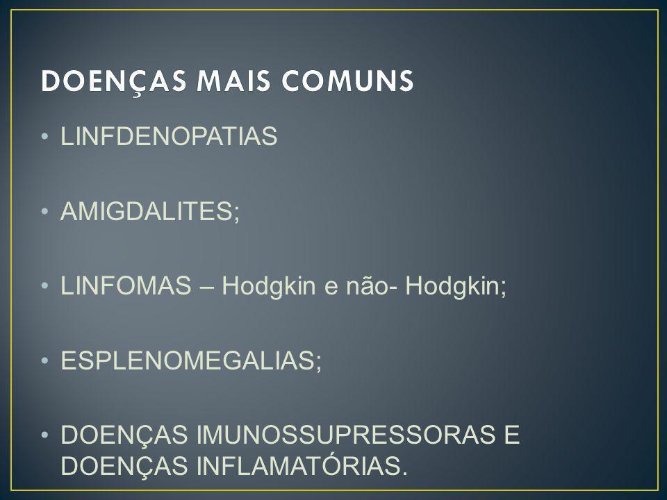 LINFDENOPATIAS AMIGDALITES; LINFOMAS – Hodgkin e não- Hodgkin; ESPLENOMEGALIAS; DOENÇAS IMUNOSSUPRESSORAS E DOENÇAS INFLAMATÓRIAS.