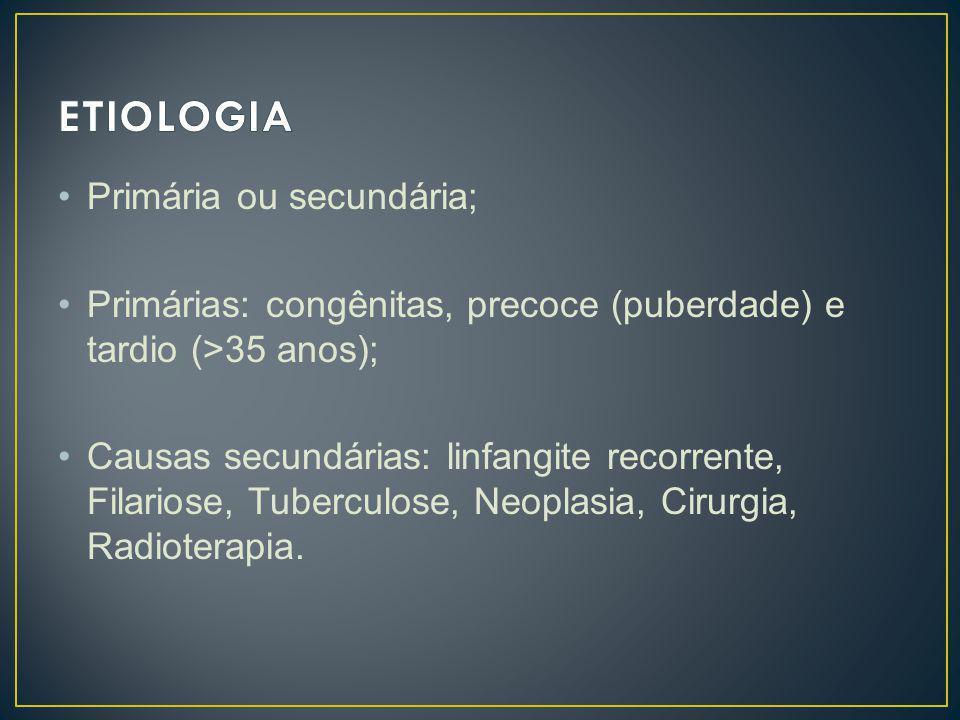 Primária ou secundária; Primárias: congênitas, precoce (puberdade) e tardio (>35 anos); Causas secundárias: linfangite recorrente, Filariose, Tubercul