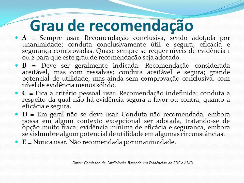 Grau de recomendação A = Sempre usar.