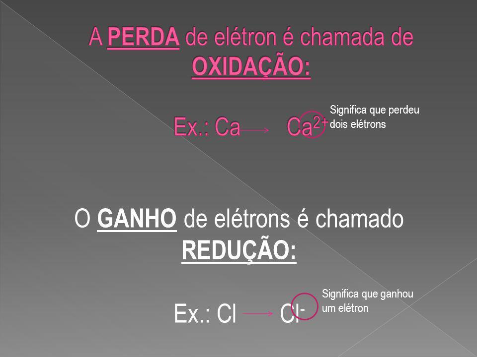 Significa que perdeu dois elétrons O GANHO de elétrons é chamado REDUÇÃO: Ex.: Cl Cl - Significa que ganhou um elétron