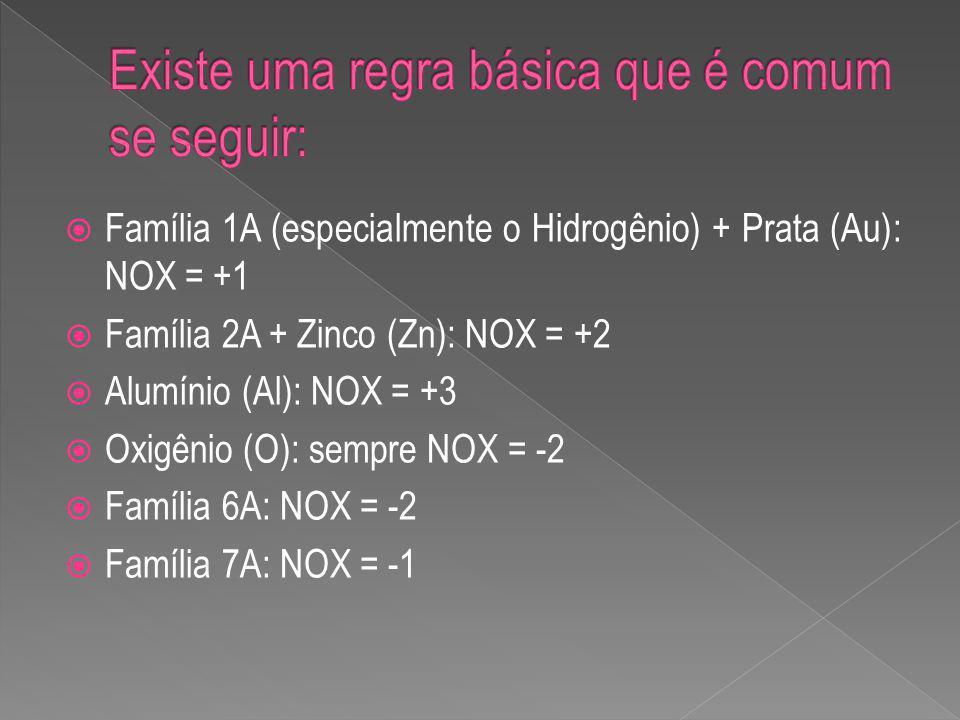 Família 1A (especialmente o Hidrogênio) + Prata (Au): NOX = +1 Família 2A + Zinco (Zn): NOX = +2 Alumínio (Al): NOX = +3 Oxigênio (O): sempre NOX = -2 Família 6A: NOX = -2 Família 7A: NOX = -1