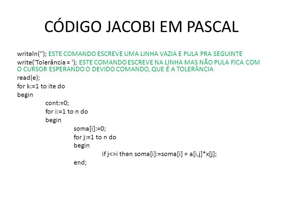 CÓDIGO JACOBI EM PASCAL writeln( ); ESTE COMANDO ESCREVE UMA LINHA VAZIA E PULA PRA SEGUINTE write( Tolerância = ); ESTE COMANDO ESCREVE NA LINHA MAS NÃO PULA FICA COM O CURSOR ESPERANDO O DEVIDO COMANDO, QUE É A TOLERÂNCIA read(e); for k:=1 to ite do begin cont:=0; for i:=1 to n do begin soma[i]:=0; for j:=1 to n do begin if j<>i then soma[i]:=soma[i] + a[i,j]*x[j]; end;