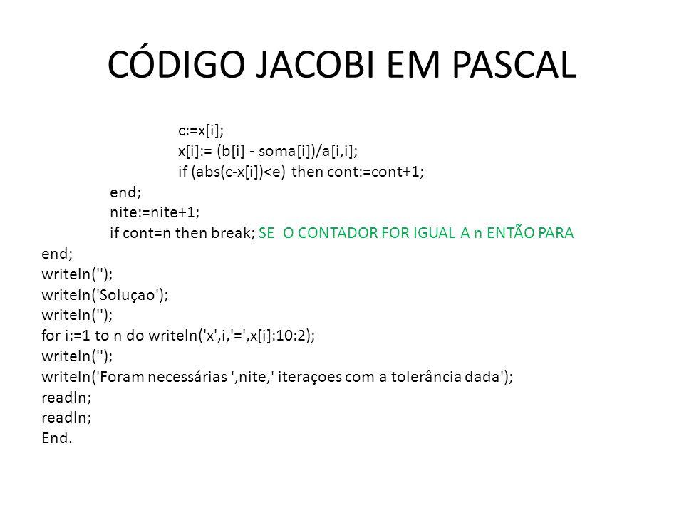 CÓDIGO JACOBI EM PASCAL c:=x[i]; x[i]:= (b[i] - soma[i])/a[i,i]; if (abs(c-x[i])<e) then cont:=cont+1; end; nite:=nite+1; if cont=n then break; SE O CONTADOR FOR IGUAL A n ENTÃO PARA end; writeln( ); writeln( Soluçao ); writeln( ); for i:=1 to n do writeln( x ,i, = ,x[i]:10:2); writeln( ); writeln( Foram necessárias ,nite, iteraçoes com a tolerância dada ); readln; End.