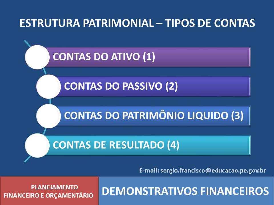 ESTRUTURA PATRIMONIAL – TIPOS DE CONTAS PLANEJAMENTO FINANCEIRO E ORÇAMENTÁRIO DEMONSTRATIVOS FINANCEIROS CONTAS DO ATIVO (1) CONTAS DO PASSIVO (2) CO