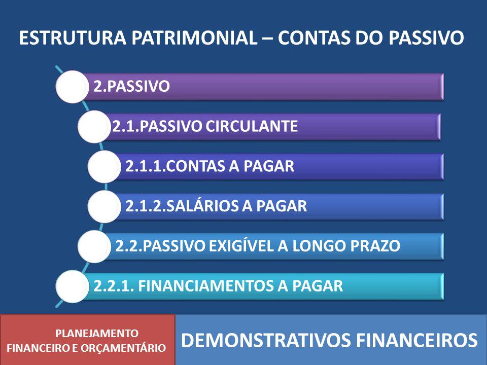 ESTRUTURA PATRIMONIAL – CONTAS DO PASSIVO PLANEJAMENTO FINANCEIRO E ORÇAMENTÁRIO DEMONSTRATIVOS FINANCEIROS 2.PASSIVO 2.1.PASSIVO CIRCULANTE 2.1.1.CON