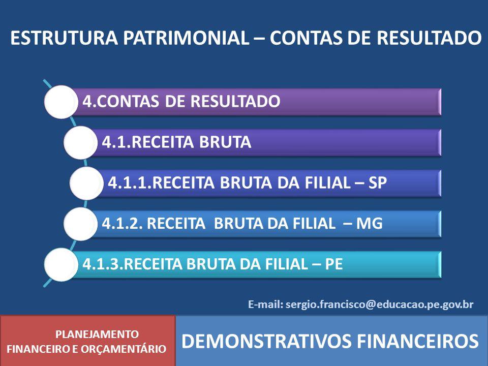 ESTRUTURA PATRIMONIAL – CONTAS DE RESULTADO PLANEJAMENTO FINANCEIRO E ORÇAMENTÁRIO DEMONSTRATIVOS FINANCEIROS 4.CONTAS DE RESULTADO 4.1.RECEITA BRUTA