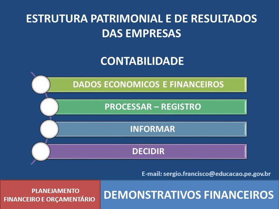ESTRUTURA PATRIMONIAL E DE RESULTADOS DAS EMPRESAS DADOS ECONOMICOS E FINANCEIROS PROCESSAR – REGISTRO INFORMAR DECIDIR PLANEJAMENTO FINANCEIRO E ORÇA