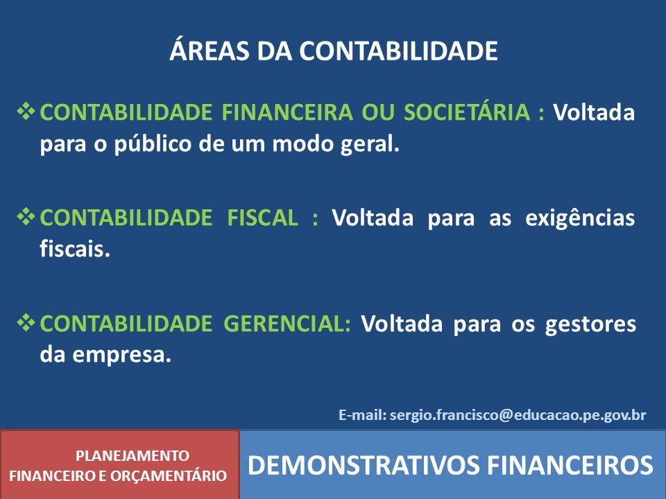 ÁREAS DA CONTABILIDADE PLANEJAMENTO FINANCEIRO E ORÇAMENTÁRIO DEMONSTRATIVOS FINANCEIROS CONTABILIDADE FINANCEIRA OU SOCIETÁRIA : Voltada para o públi