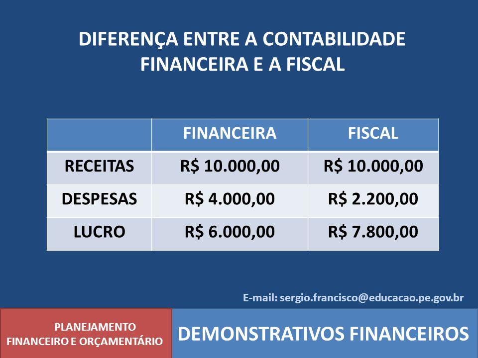 DIFERENÇA ENTRE A CONTABILIDADE FINANCEIRA E A FISCAL PLANEJAMENTO FINANCEIRO E ORÇAMENTÁRIO DEMONSTRATIVOS FINANCEIROS FINANCEIRAFISCAL RECEITASR$ 10