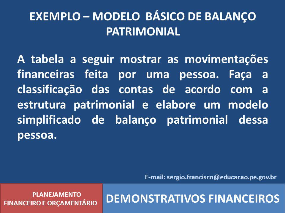 EXEMPLO – MODELO BÁSICO DE BALANÇO PATRIMONIAL PLANEJAMENTO FINANCEIRO E ORÇAMENTÁRIO DEMONSTRATIVOS FINANCEIROS A tabela a seguir mostrar as moviment