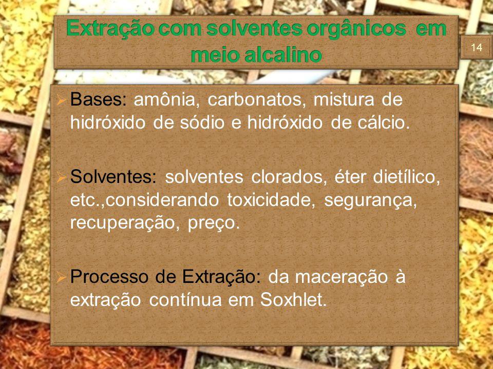 Bases: amônia, carbonatos, mistura de hidróxido de sódio e hidróxido de cálcio. Solventes: solventes clorados, éter dietílico, etc.,considerando toxic
