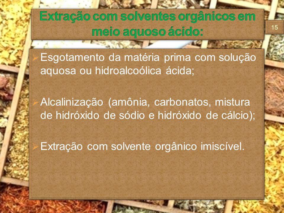 Esgotamento da matéria prima com solução aquosa ou hidroalcoólica ácida; Alcalinização (amônia, carbonatos, mistura de hidróxido de sódio e hidróxido