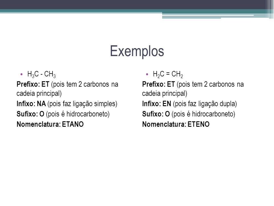 Exemplos H 3 C - CH 3 Prefixo: ET (pois tem 2 carbonos na cadeia principal) Infixo: NA (pois faz ligação simples) Sufixo: O (pois é hidrocarboneto) No