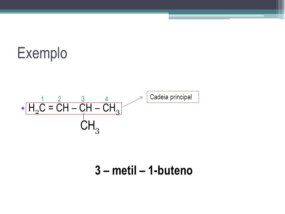 Exemplo H 2 C = CH – CH – CH 3 CH 3 Cadeia principal 1234 3 – metil – 1-buteno