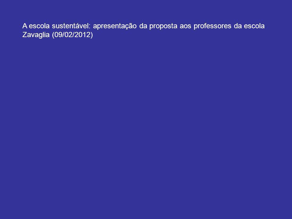 A escola sustentável: apresentação da proposta aos professores da escola Zavaglia (09/02/2012)