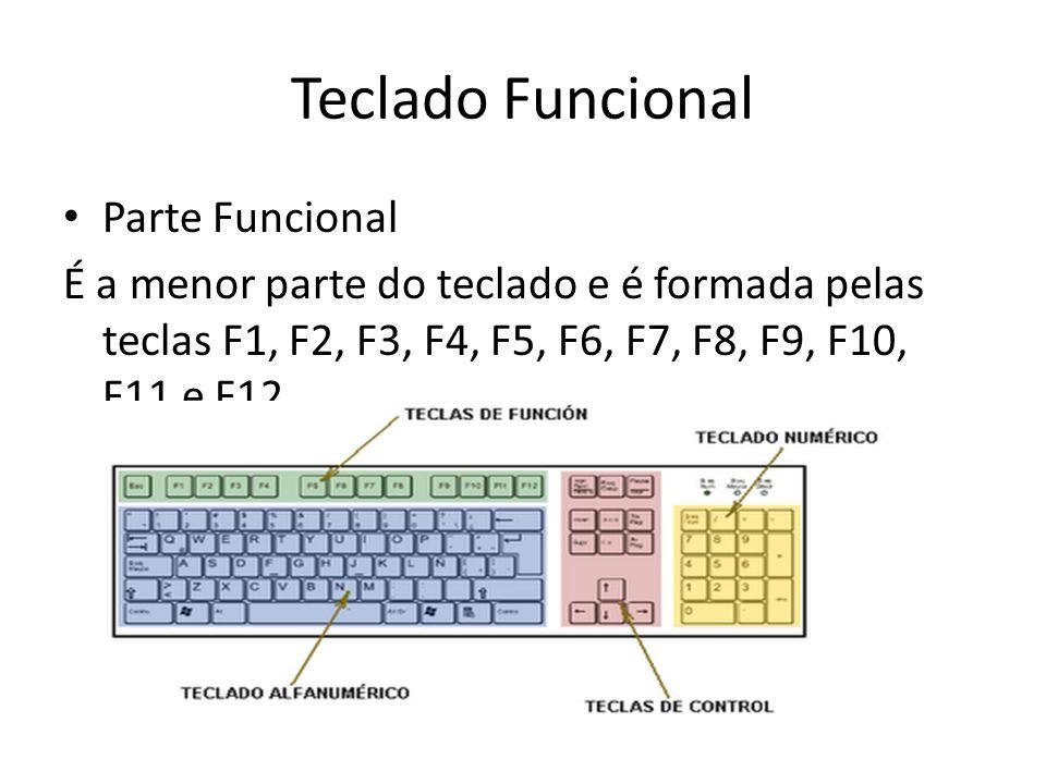 Teclado Funcional Parte Funcional É a menor parte do teclado e é formada pelas teclas F1, F2, F3, F4, F5, F6, F7, F8, F9, F10, F11 e F12.