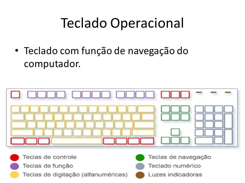 Teclas Diferenciadas Além das três partes básicas, o teclado possui ainda teclas diferenciadas.