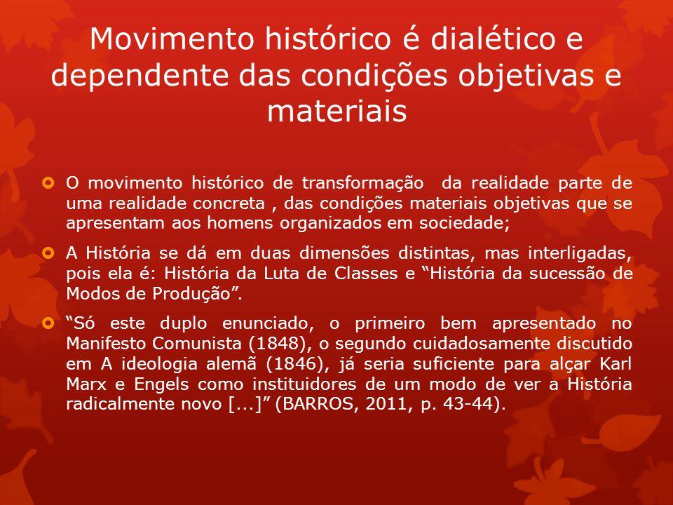 O movimento histórico de transformação da realidade parte de uma realidade concreta, das condições materiais objetivas que se apresentam aos homens or