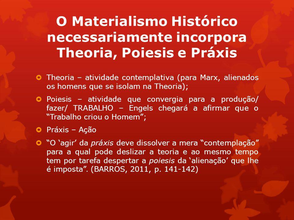 Theoria – atividade contemplativa (para Marx, alienados os homens que se isolam na Theoria); Poiesis – atividade que convergia para a produção/ fazer/