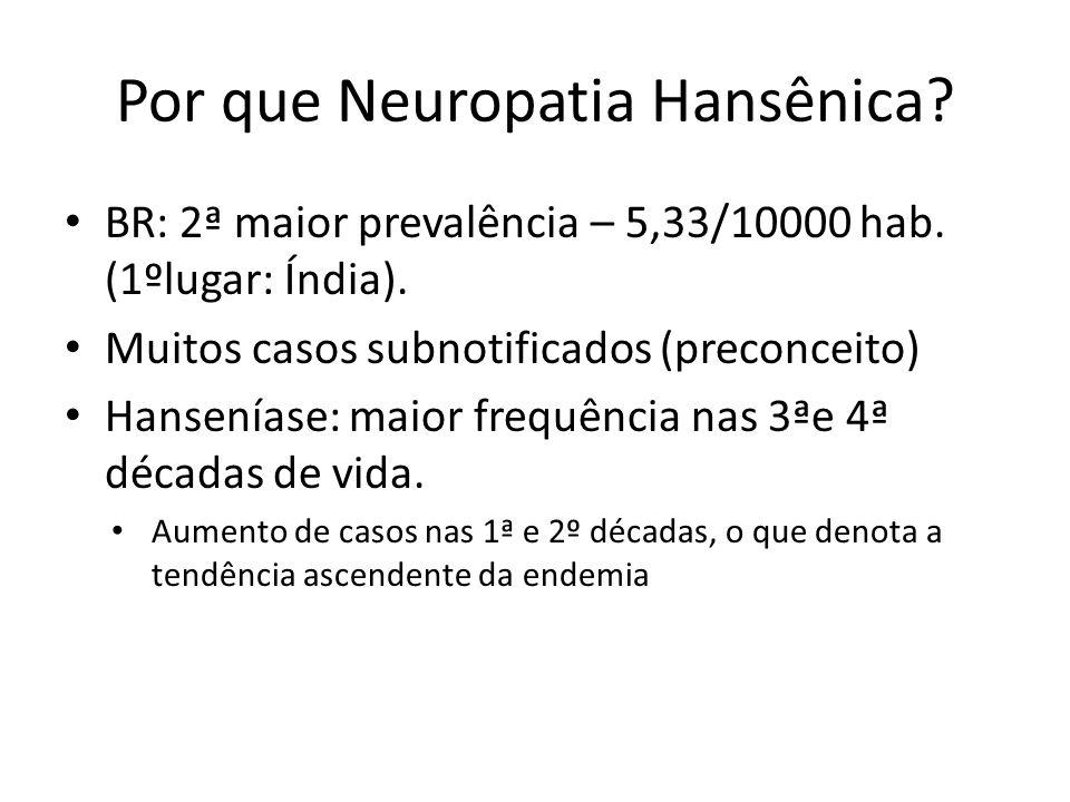 Por que Neuropatia Hansênica? BR: 2ª maior prevalência – 5,33/10000 hab. (1ºlugar: Índia). Muitos casos subnotificados (preconceito) Hanseníase: maior