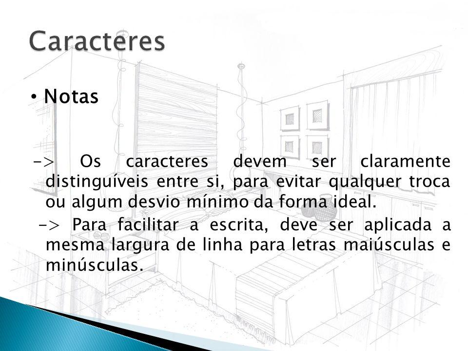 -> Os caracteres devem ser claramente distinguíveis entre si, para evitar qualquer troca ou algum desvio mínimo da forma ideal. -> Para facilitar a es