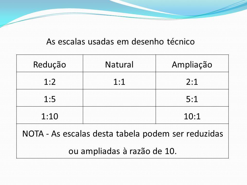 ReduçãoNaturalAmpliação 1:21:12:1 1:55:1 1:1010:1 NOTA - As escalas desta tabela podem ser reduzidas ou ampliadas à razão de 10. As escalas usadas em