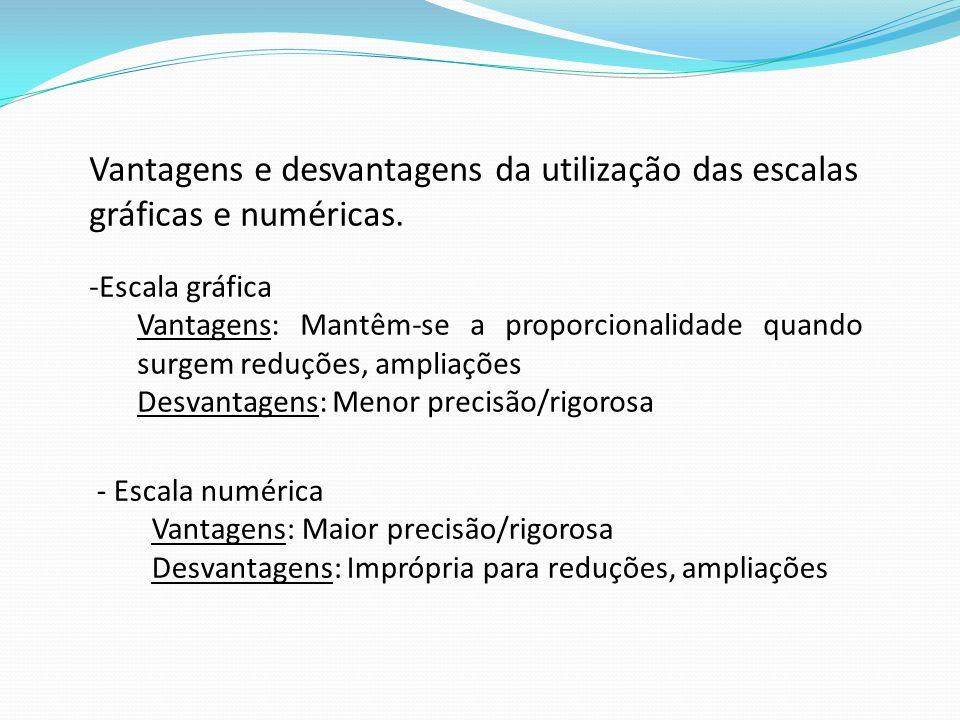 Vantagens e desvantagens da utilização das escalas gráficas e numéricas. -Escala gráfica Vantagens: Mantêm-se a proporcionalidade quando surgem reduçõ