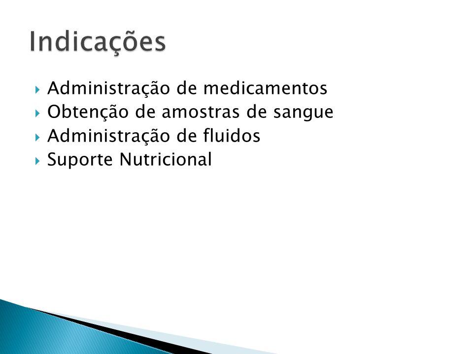 Administração de medicamentos Obtenção de amostras de sangue Administração de fluidos Suporte Nutricional
