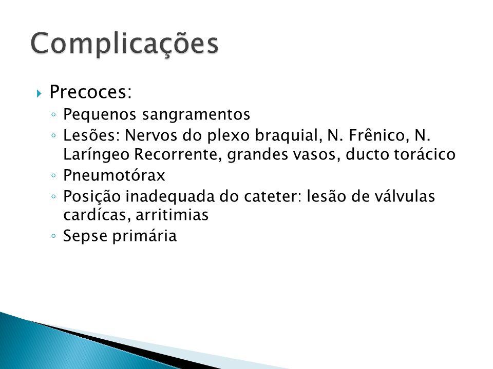 Precoces: Pequenos sangramentos Lesões: Nervos do plexo braquial, N. Frênico, N. Laríngeo Recorrente, grandes vasos, ducto torácico Pneumotórax Posiçã