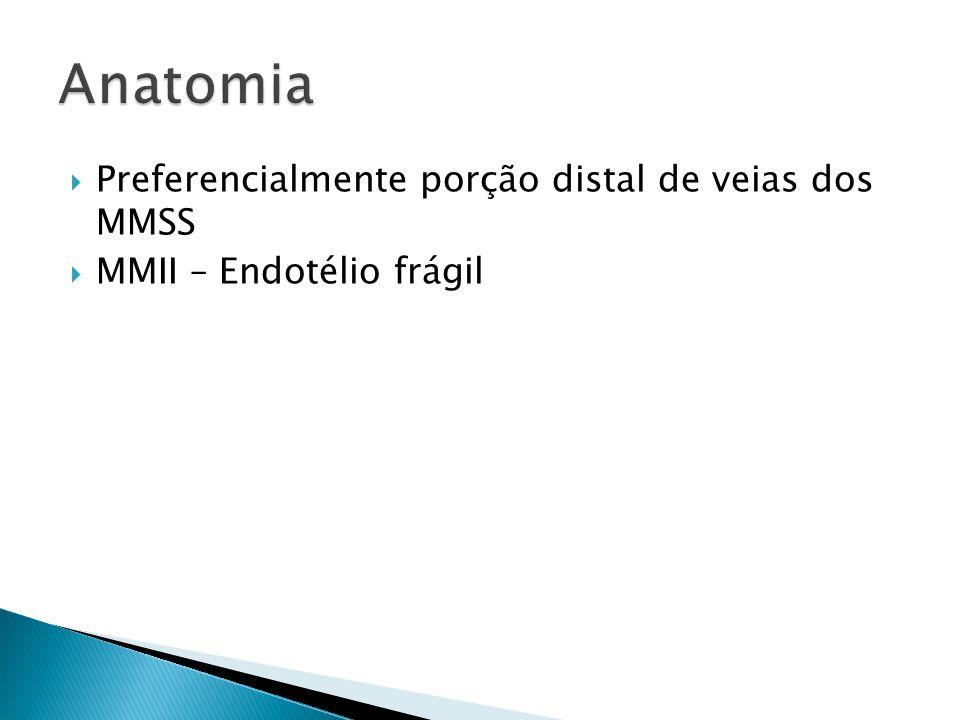 Preferencialmente porção distal de veias dos MMSS MMII – Endotélio frágil