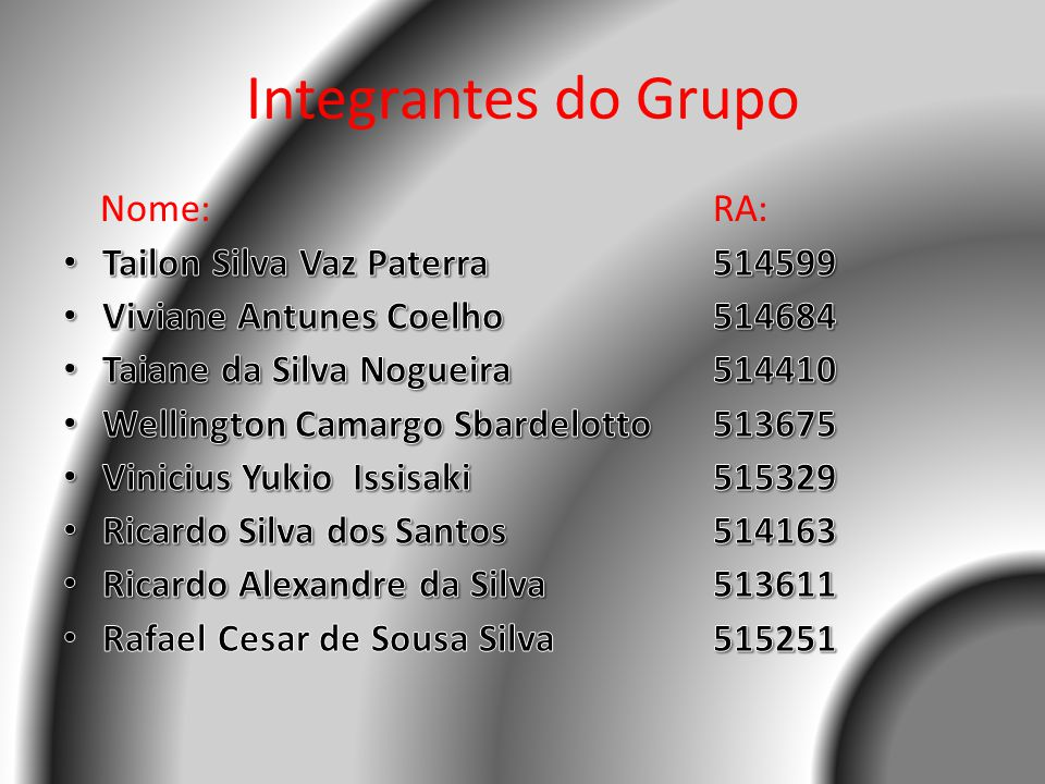 Integrantes do Grupo