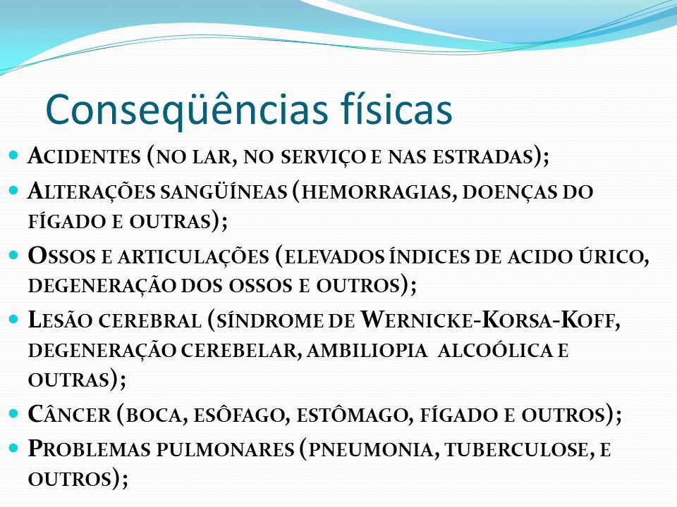 Conseqüências físicas A CIDENTES ( NO LAR, NO SERVIÇO E NAS ESTRADAS ); A LTERAÇÕES SANGÜÍNEAS ( HEMORRAGIAS, DOENÇAS DO FÍGADO E OUTRAS ); O SSOS E ARTICULAÇÕES ( ELEVADOS ÍNDICES DE ACIDO ÚRICO, DEGENERAÇÃO DOS OSSOS E OUTROS ); L ESÃO CEREBRAL ( SÍNDROME DE W ERNICKE -K ORSA -K OFF, DEGENERAÇÃO CEREBELAR, AMBILIOPIA ALCOÓLICA E OUTRAS ); C ÂNCER ( BOCA, ESÔFAGO, ESTÔMAGO, FÍGADO E OUTROS ); P ROBLEMAS PULMONARES ( PNEUMONIA, TUBERCULOSE, E OUTROS );