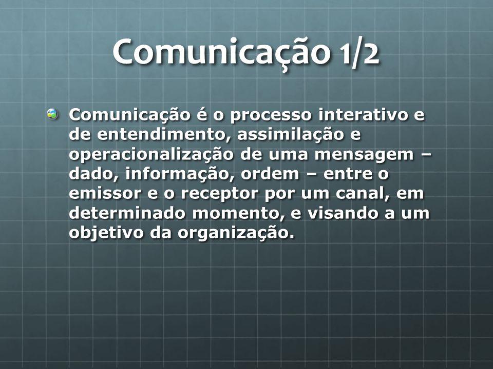 Comunicação 2/2 No sistema de comunicações das organizações, devem ser consideradas as seguintes questões: O que deve ser Comunicado.