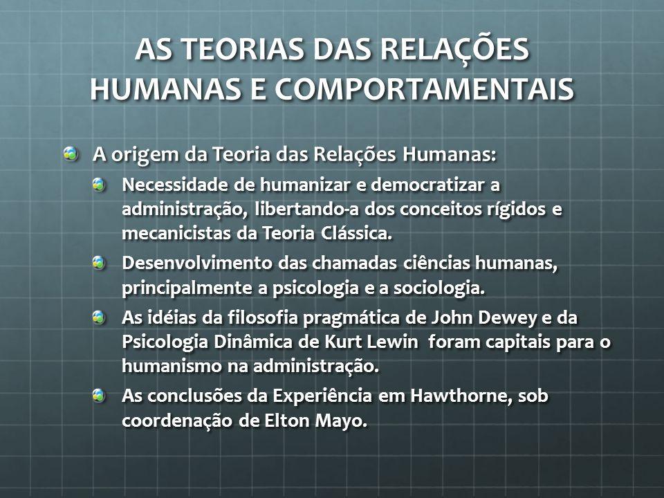 Idéias Centrais da Escola de Relações Humanas SER HUMANO CONDICIONADO PELO SISTEMA SOCIAL E PELA BIOLOGIA NECESSIDADE DE AFILIAÇÃO GRUPOS INFORMAIS AFETIVIDADE E SOCIABILIDADE COMPORTAMENTO COMPLEXO