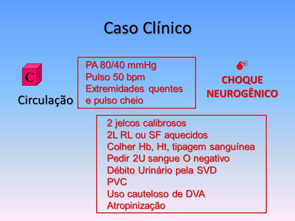 Caso Clínico Circulação PA 80/40 mmHg Pulso 50 bpm Extremidades quentes e pulso cheio C 2 jelcos calibrosos 2L RL ou SF aquecidos Colher Hb, Ht, tipagem sanguínea Pedir 2U sangue O negativo Débito Urinário pela SVD PVC Uso cauteloso de DVA Atropinização CHOQUE NEUROGÊNICO
